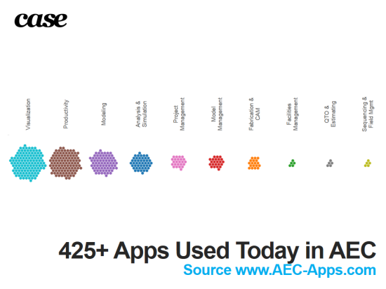 Apps listed on AEC Apps